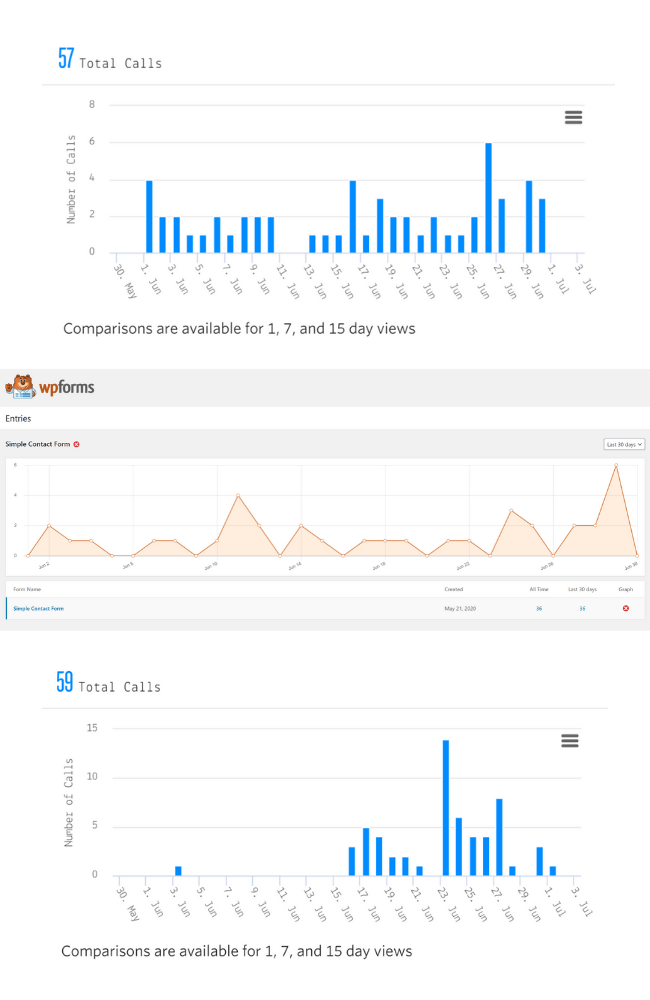 results-june